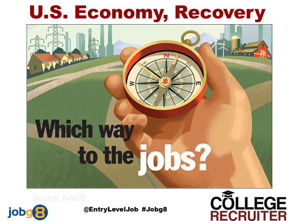 U.S. Economy, Recovery Source: NACE @EntryLevelJob #Jobg8