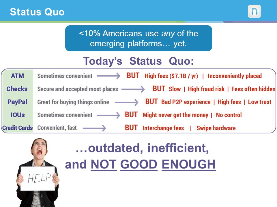 Status Quo <10% Americans use any of the emerging platforms… yet.
