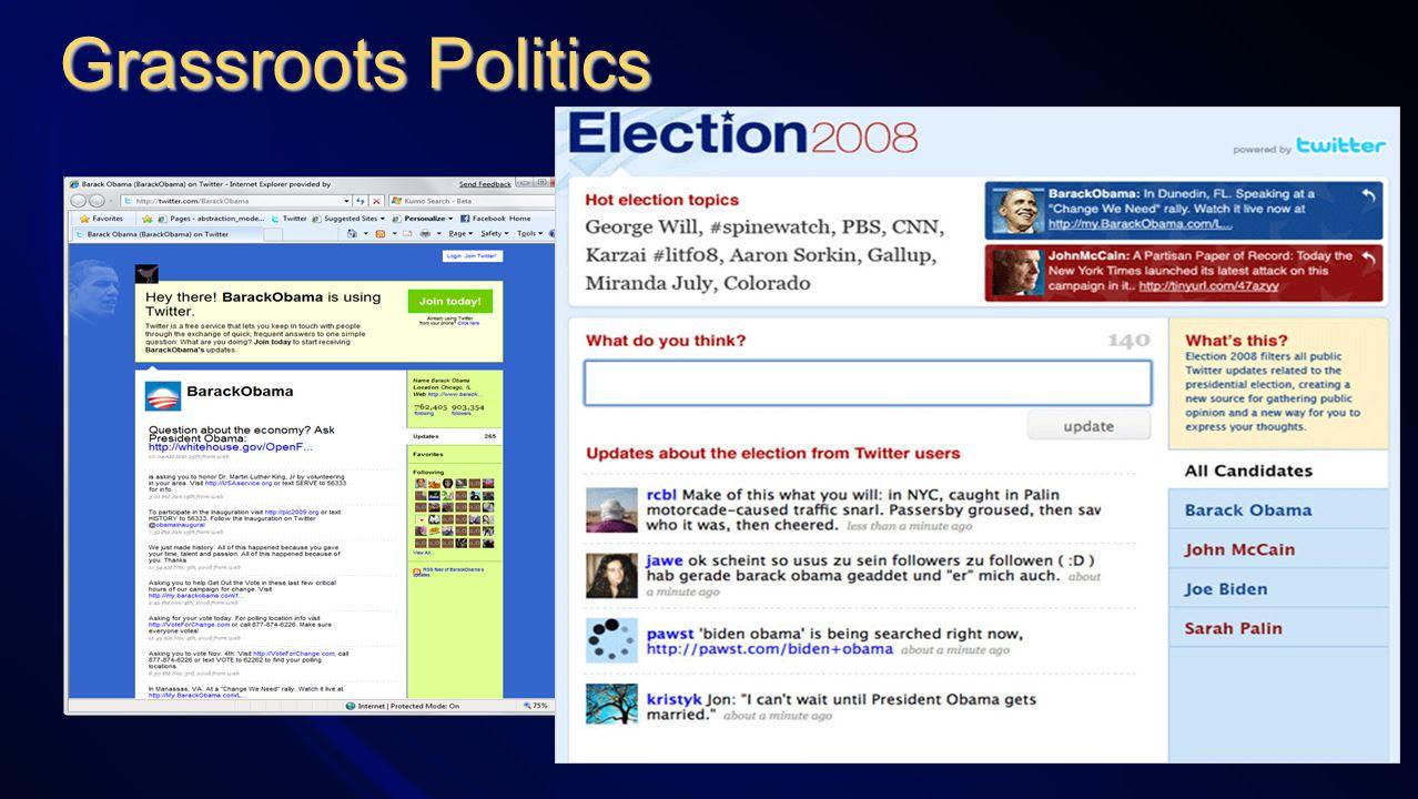 Grassroots Politics