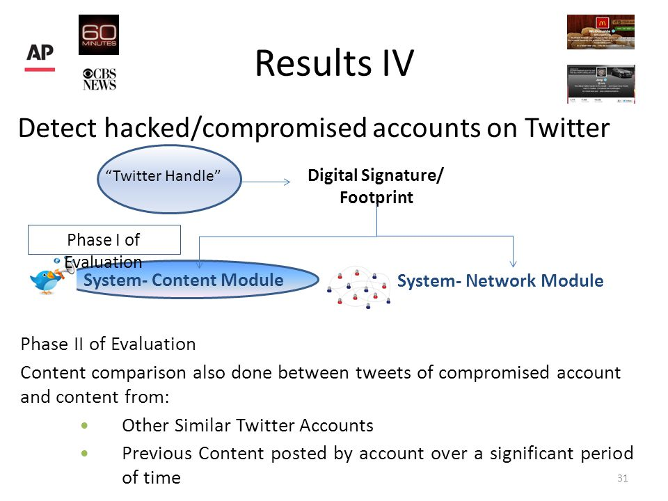 Results IV 31 Detect hacked/compromised accounts on Twitter System- Content Module Twitter Handle Digital Signature/ Footprint System- Network Module Phase I of Evaluation Phase II of Evaluation Content comparison also done between tweets of compromised account and content from: Other Similar Twitter Accounts Previous Content posted by account over a significant period of time