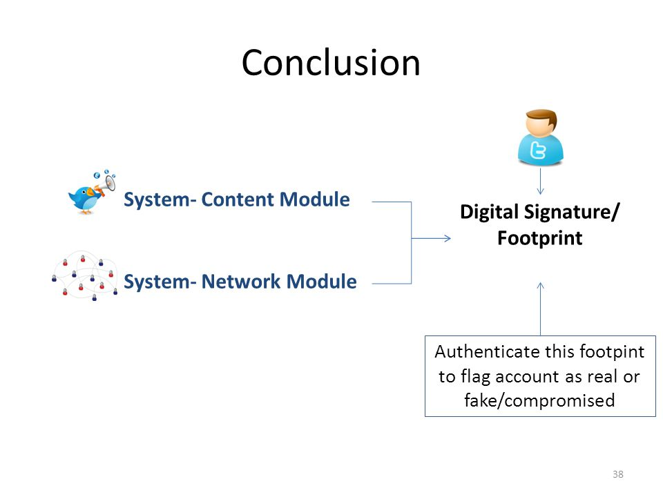 Conclusion 38 System- Content Module Digital Signature/ Footprint System- Network Module Authenticate this footpint to flag account as real or fake/compromised