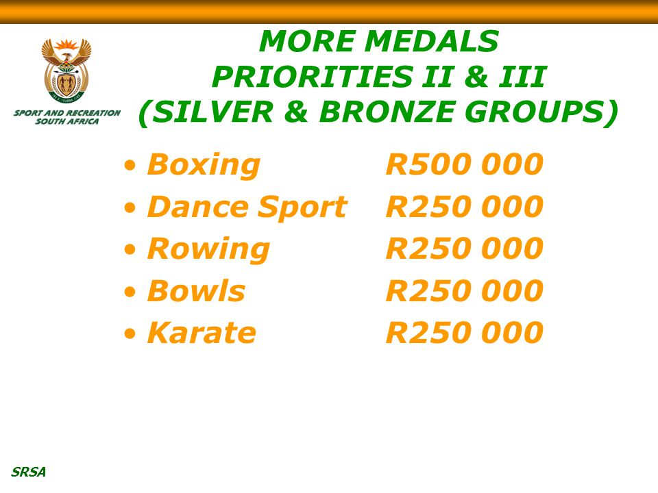 SRSA MORE MEDALS PRIORITIES II & III (SILVER & BRONZE GROUPS) BoxingR Dance SportR RowingR BowlsR KarateR