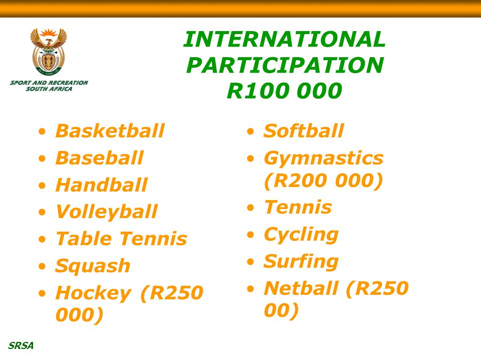 SRSA INTERNATIONAL PARTICIPATION R Basketball Baseball Handball Volleyball Table Tennis Squash Hockey (R ) Softball Gymnastics (R ) Tennis Cycling Surfing Netball (R250 00)