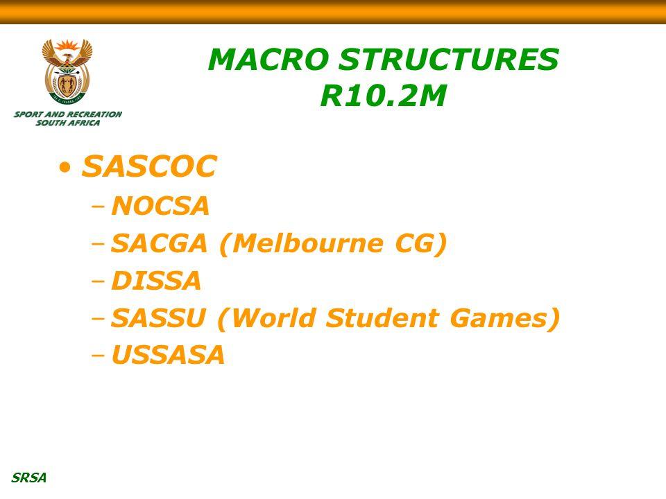 SRSA MACRO STRUCTURES R10.2M SASCOC –NOCSA –SACGA (Melbourne CG) –DISSA –SASSU (World Student Games) –USSASA