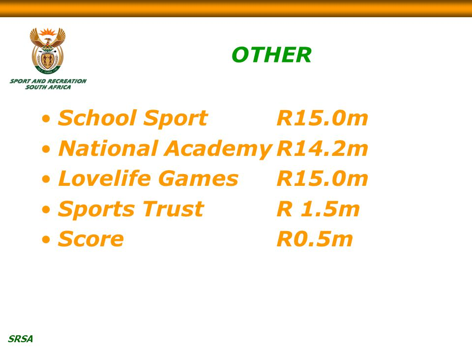 SRSA OTHER School SportR15.0m National AcademyR14.2m Lovelife GamesR15.0m Sports TrustR 1.5m ScoreR0.5m