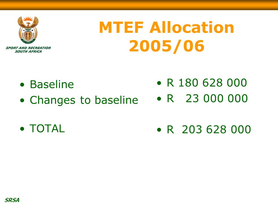 SRSA MTEF Allocation 2005/06 Baseline Changes to baseline TOTAL R R R