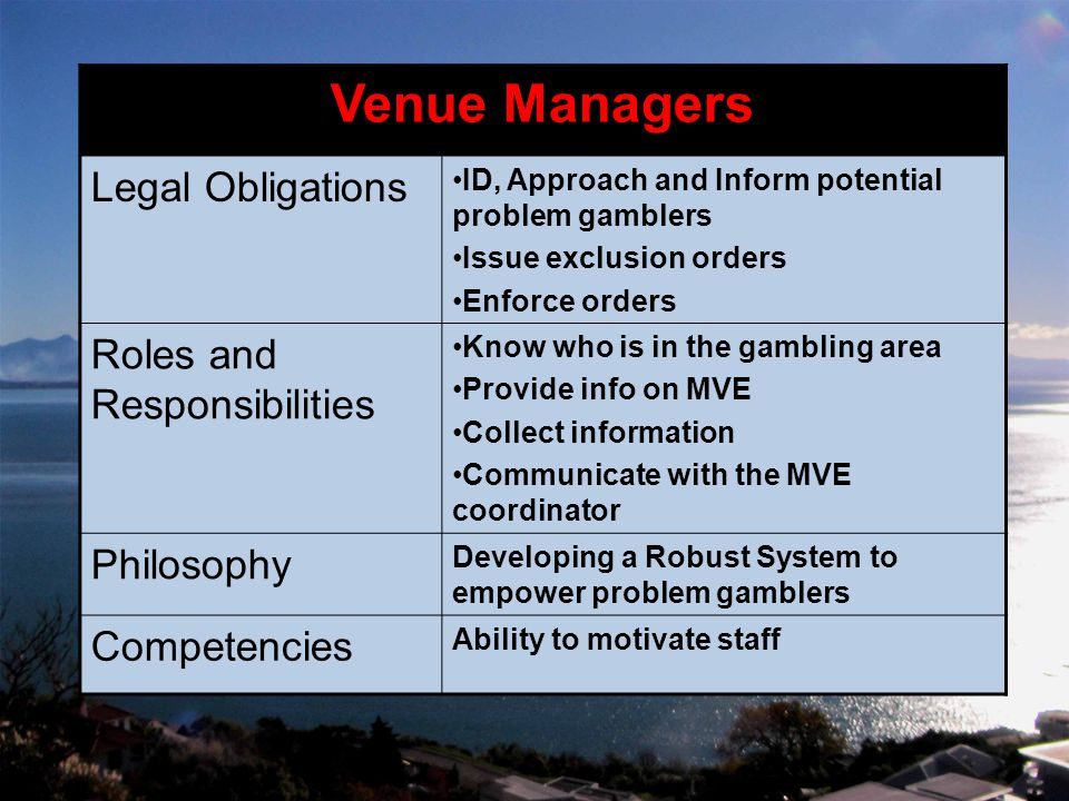 Venue Managers Legal Obligations ID, Approach and Inform potential problem gamblers Issue exclusion orders Enforce orders Roles and Responsibilities K