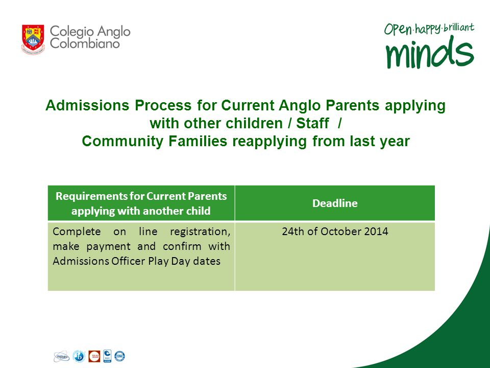 Admissions Process for Current Anglo Parents applying with other children / Staff / Community Families reapplying from last year Requirements for Curr