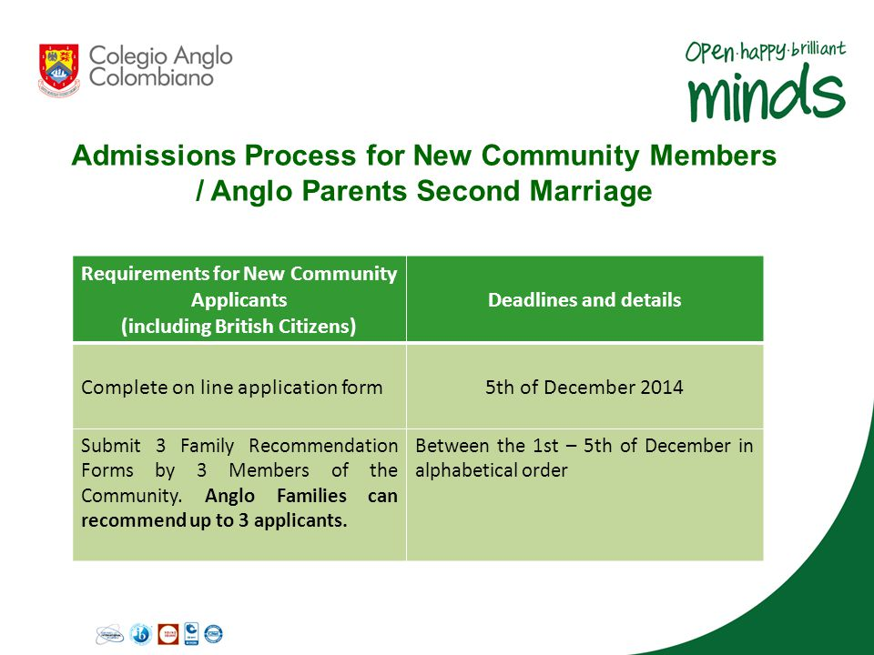 Admissions Process for New Community Members / Anglo Parents Second Marriage Requirements for New Community Applicants (including British Citizens) De