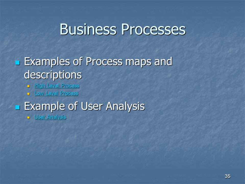 35 Business Processes Examples of Process maps and descriptions Examples of Process maps and descriptions High Level Process High Level Process High L
