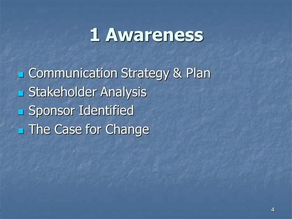 4 1 Awareness Communication Strategy & Plan Communication Strategy & Plan Stakeholder Analysis Stakeholder Analysis Sponsor Identified Sponsor Identif