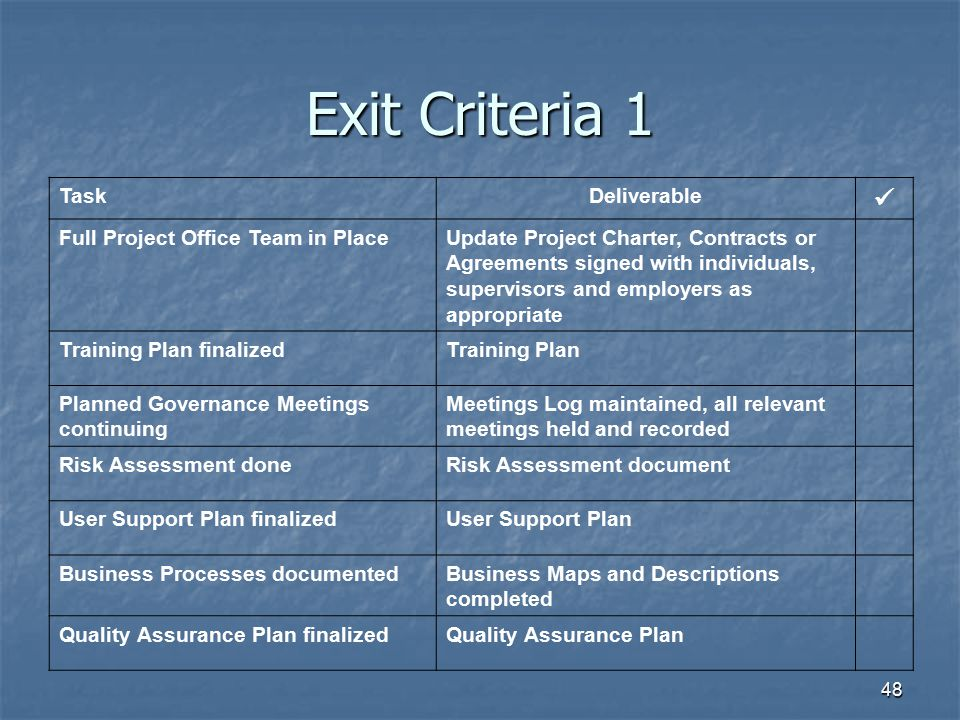 48 Exit Criteria 1 TaskDeliverable Full Project Office Team in PlaceUpdate Project Charter, Contracts or Agreements signed with individuals, superviso