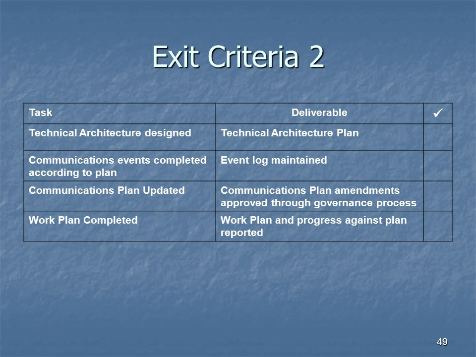 49 Exit Criteria 2 TaskDeliverable Technical Architecture designedTechnical Architecture Plan Communications events completed according to plan Event