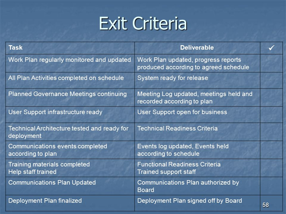 58 Exit Criteria TaskDeliverable Work Plan regularly monitored and updatedWork Plan updated, progress reports produced according to agreed schedule Al