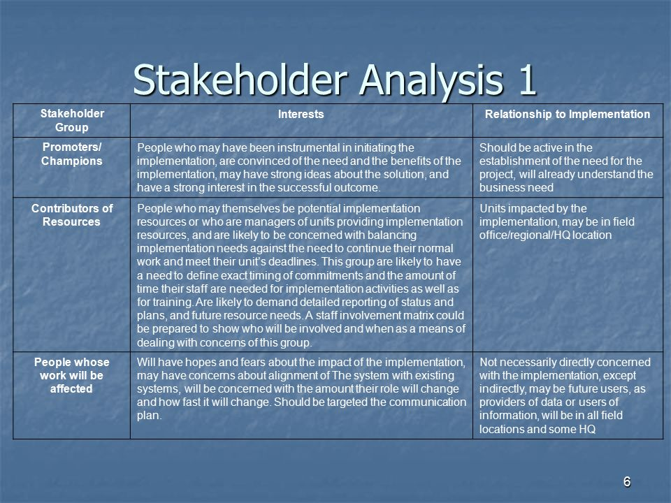 6 Stakeholder Analysis 1 Stakeholder Group InterestsRelationship to Implementation Promoters/ Champions People who may have been instrumental in initi