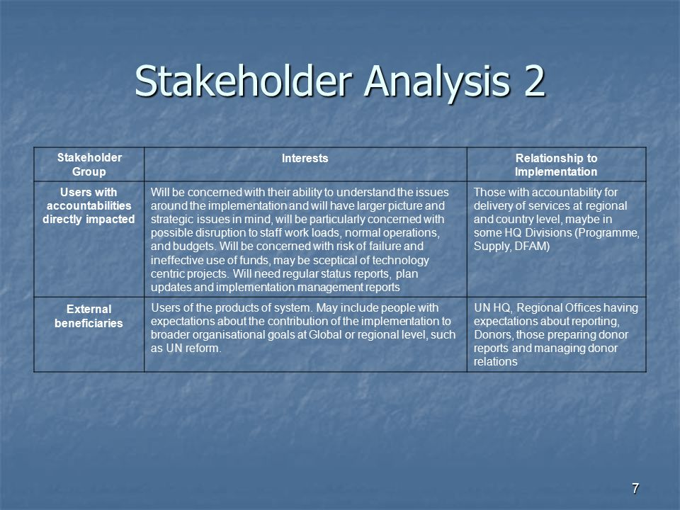 7 Stakeholder Analysis 2 Stakeholder Group InterestsRelationship to Implementation Users with accountabilities directly impacted Will be concerned wit