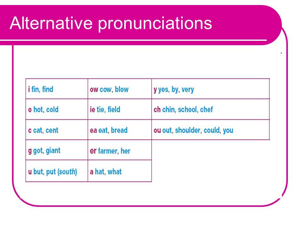 Alternative pronunciations