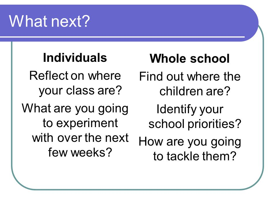 What next. Individuals Reflect on where your class are.