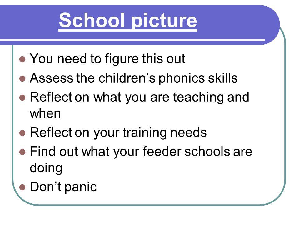 What is phonics.