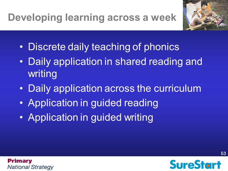 53 Developing learning across a week Discrete daily teaching of phonics Daily application in shared reading and writing Daily application across the curriculum Application in guided reading Application in guided writing