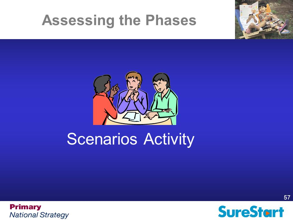 57 Assessing the Phases Scenarios Activity