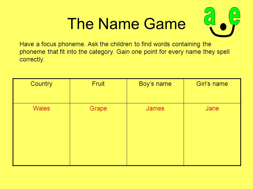The Name Game CountryFruitBoy's nameGirl's name Have a focus phoneme.