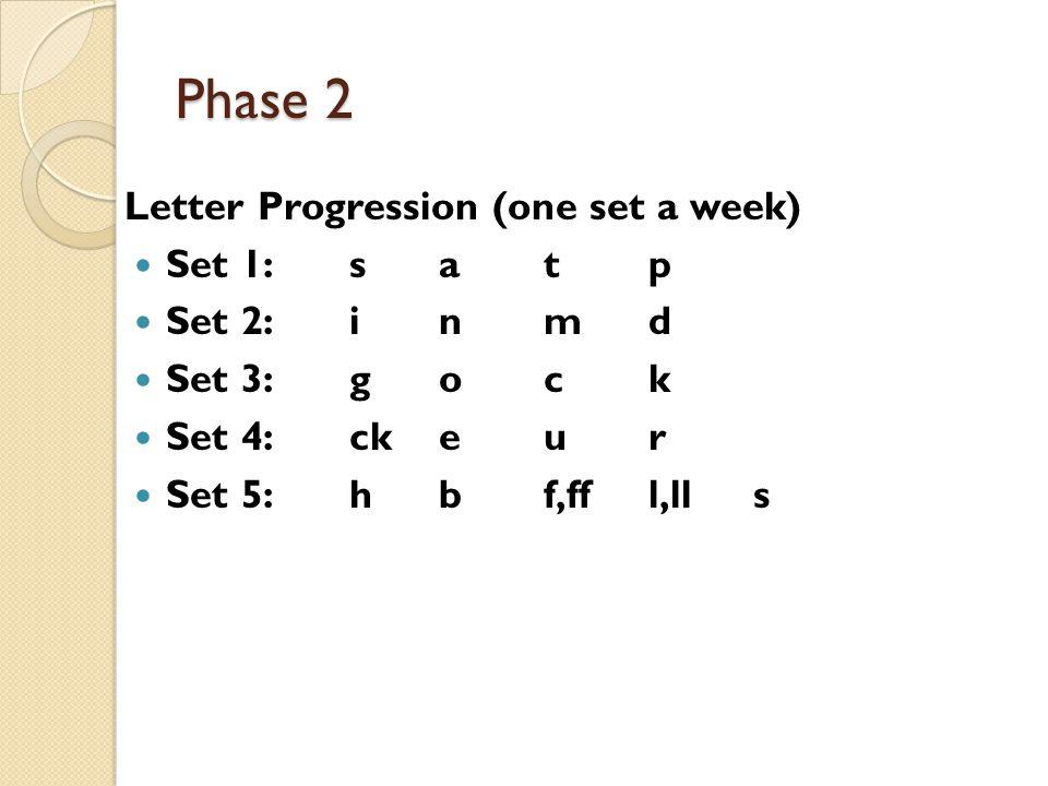 Phase 2 Letter Progression (one set a week) Set 1: satp Set 2: inmd Set 3: gock Set 4: ckeur Set 5: hbf,ffl,lls