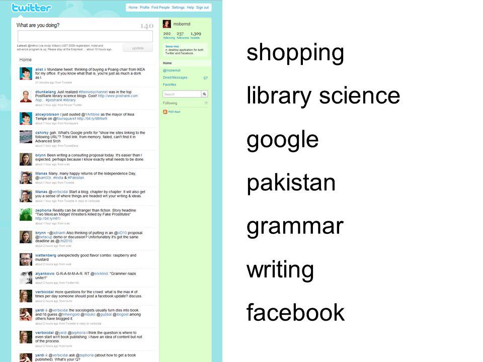 shopping library science google pakistan grammar writing facebook