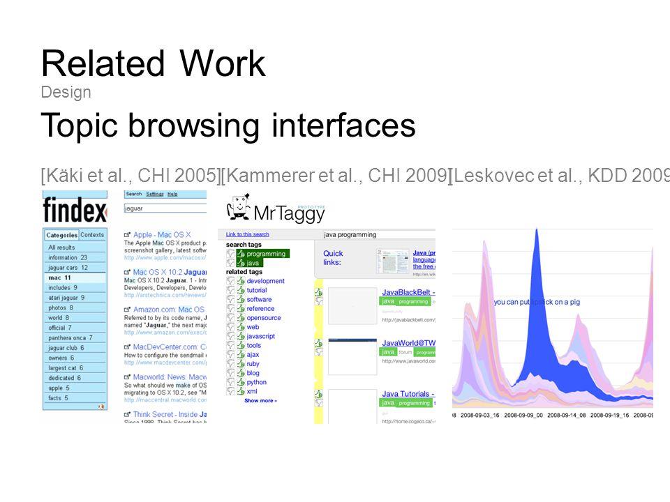 Related Work Topic browsing interfaces [Kammerer et al., CHI 2009][Leskovec et al., KDD 2009][Käki et al., CHI 2005] Design