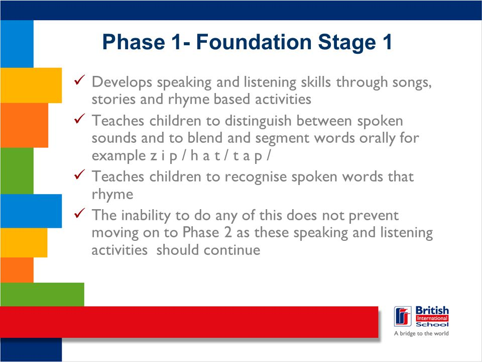 Phase 1- Foundation Stage 1 Develops speaking and listening skills through songs, stories and rhyme based activities Teaches children to distinguish b