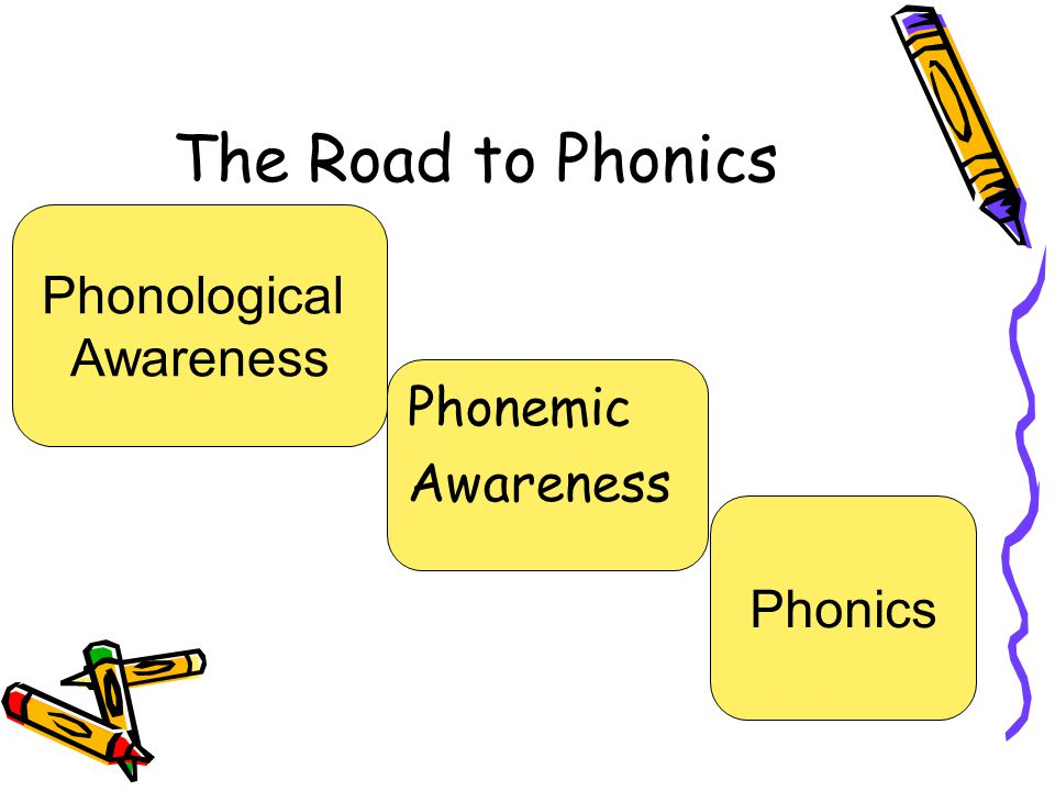Phonological awareness One supona time Once up onatime