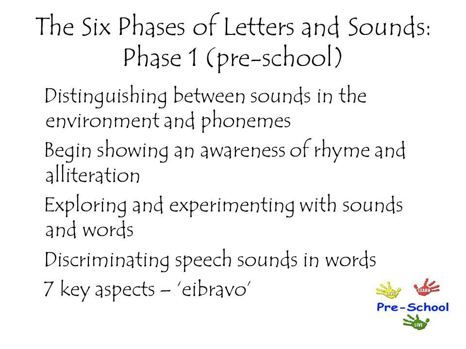 The Six Phases of Letters and Sounds: Phase 1 (pre-school) Distinguishing between sounds in the environment and phonemes Begin showing an awareness of