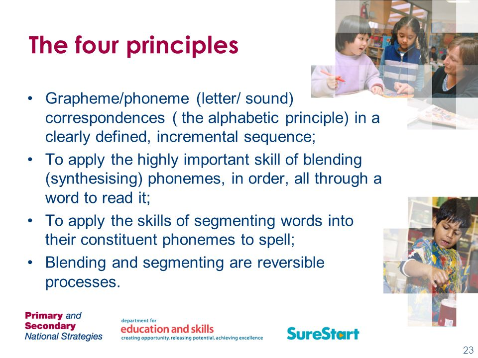 The four principles Grapheme/phoneme (letter/ sound) correspondences ( the alphabetic principle) in a clearly defined, incremental sequence; To apply the highly important skill of blending (synthesising) phonemes, in order, all through a word to read it; To apply the skills of segmenting words into their constituent phonemes to spell; Blending and segmenting are reversible processes.