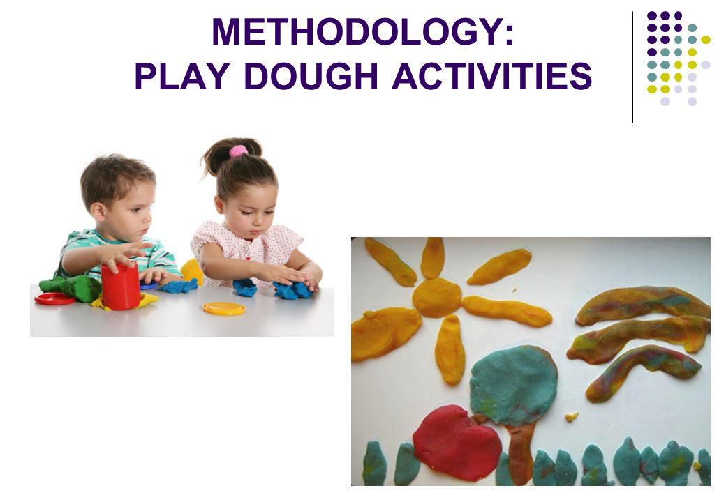 METHODOLOGY: PLAY DOUGH ACTIVITIES