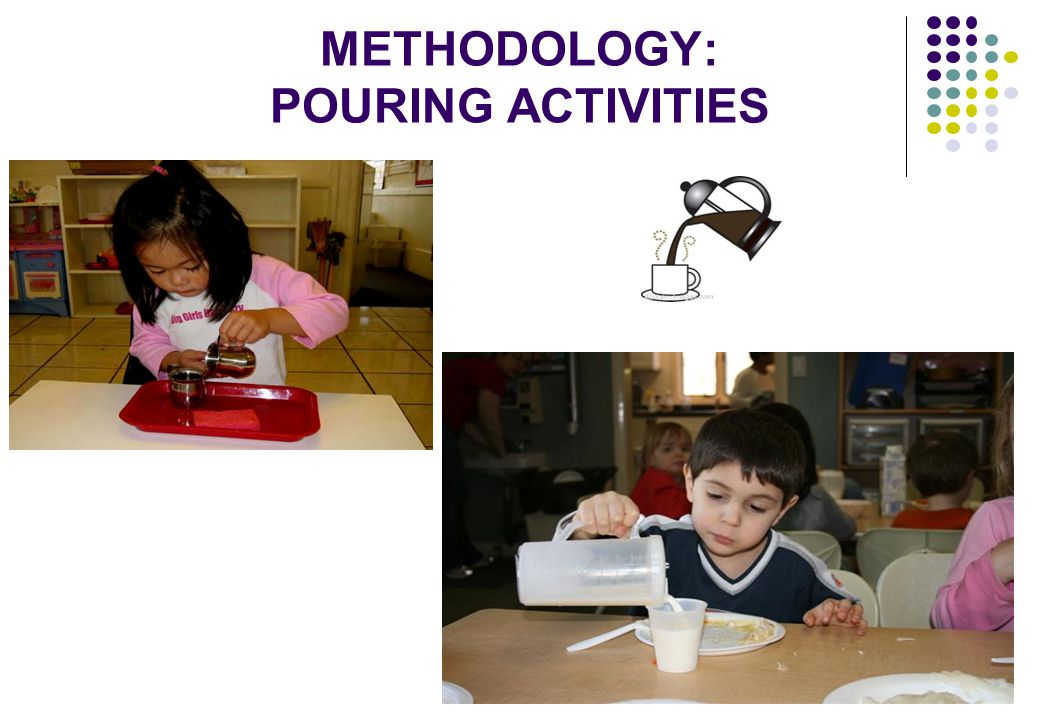 METHODOLOGY: POURING ACTIVITIES