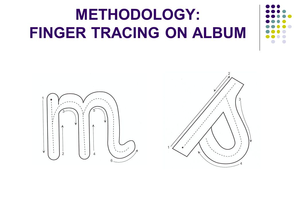 METHODOLOGY: FINGER TRACING ON ALBUM