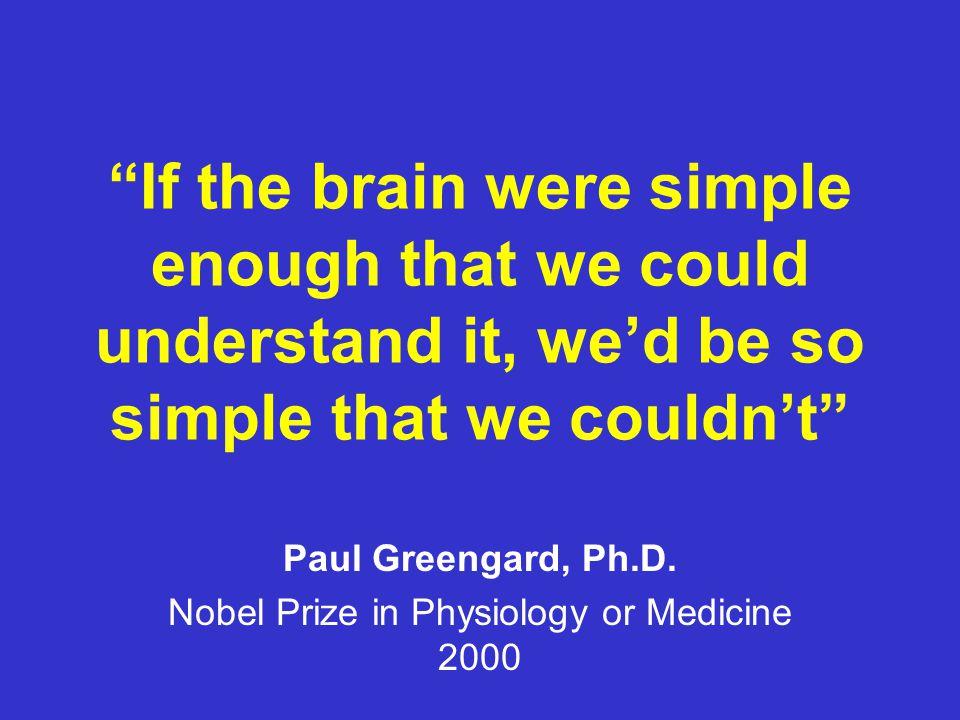 Etiology Neuro-anatomy and function Neurotransmitters Genetics