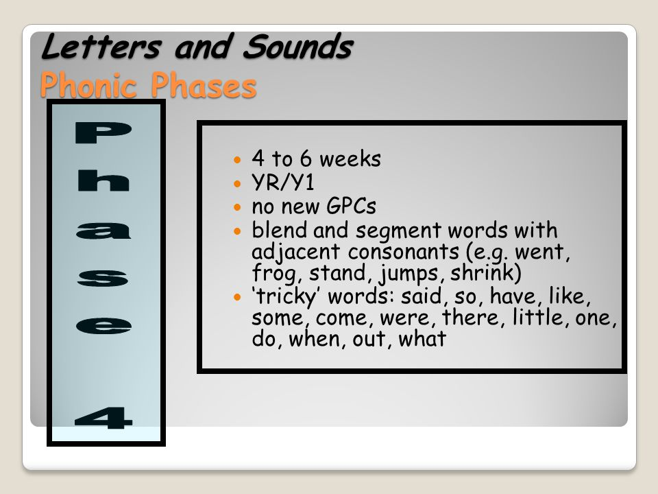Letters and Sounds Phonic Phases 4 to 6 weeks YR/Y1 no new GPCs blend and segment words with adjacent consonants (e.g.
