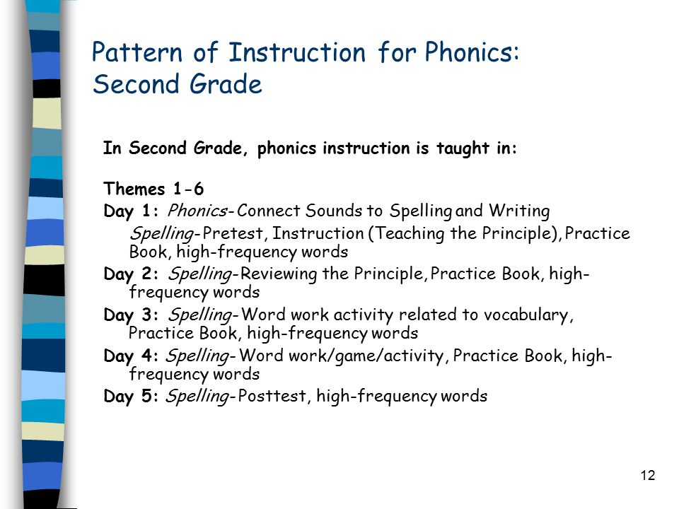 12 Pattern of Instruction for Phonics: Second Grade In Second Grade, phonics instruction is taught in: Themes 1-6 Day 1: Phonics- Connect Sounds to Spelling and Writing Spelling- Pretest, Instruction (Teaching the Principle), Practice Book, high-frequency words Day 2: Spelling- Reviewing the Principle, Practice Book, high- frequency words Day 3: Spelling- Word work activity related to vocabulary, Practice Book, high-frequency words Day 4: Spelling- Word work/game/activity, Practice Book, high- frequency words Day 5: Spelling- Posttest, high-frequency words