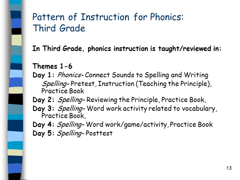 13 Pattern of Instruction for Phonics: Third Grade In Third Grade, phonics instruction is taught/reviewed in: Themes 1-6 Day 1: Phonics- Connect Sounds to Spelling and Writing Spelling- Pretest, Instruction (Teaching the Principle), Practice Book Day 2: Spelling- Reviewing the Principle, Practice Book, Day 3: Spelling- Word work activity related to vocabulary, Practice Book, Day 4: Spelling- Word work/game/activity, Practice Book Day 5: Spelling- Posttest