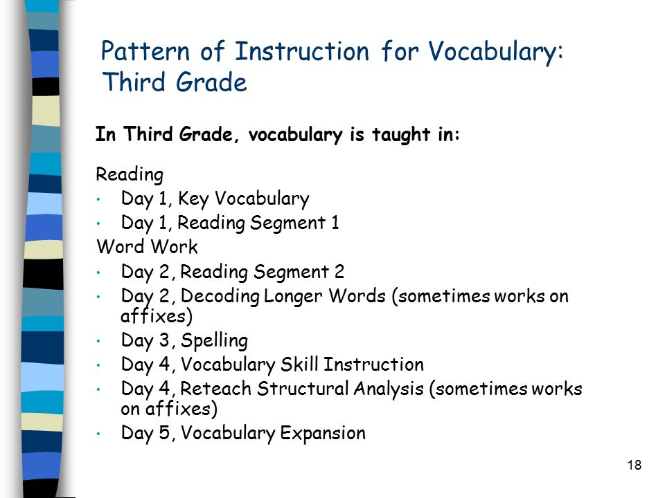 18 Pattern of Instruction for Vocabulary: Third Grade In Third Grade, vocabulary is taught in: Reading Day 1, Key Vocabulary Day 1, Reading Segment 1 Word Work Day 2, Reading Segment 2 Day 2, Decoding Longer Words (sometimes works on affixes) Day 3, Spelling Day 4, Vocabulary Skill Instruction Day 4, Reteach Structural Analysis (sometimes works on affixes) Day 5, Vocabulary Expansion