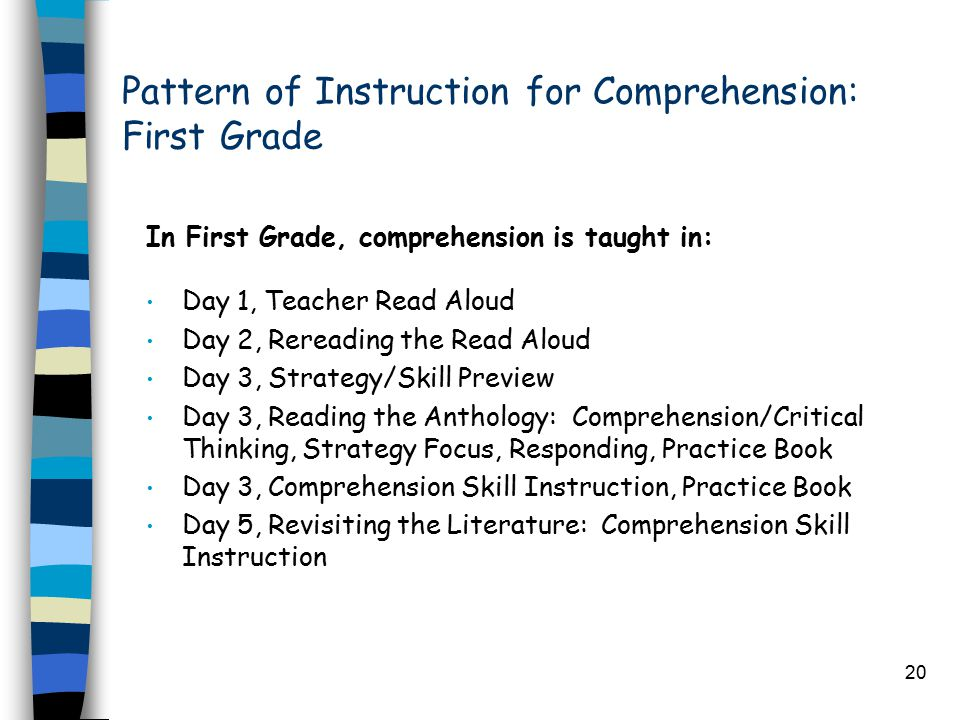 20 Pattern of Instruction for Comprehension: First Grade In First Grade, comprehension is taught in: Day 1, Teacher Read Aloud Day 2, Rereading the Re