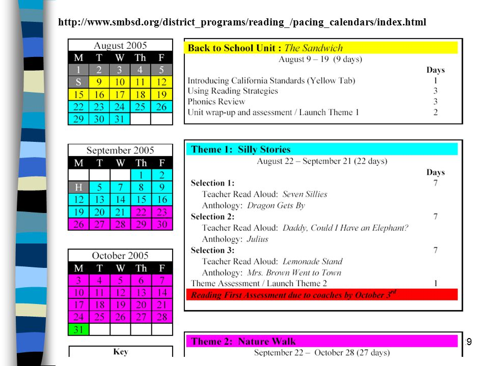 29 http://www.smbsd.org/district_programs/reading_/pacing_calendars/index.html