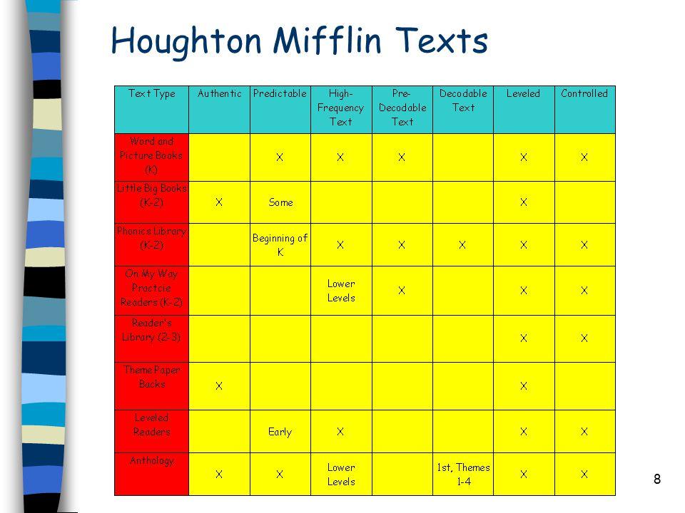 8 Houghton Mifflin Texts