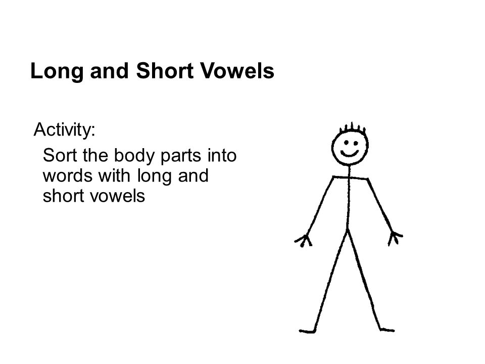 Long and Short Vowels Activity: Sort the body parts into words with long and short vowels