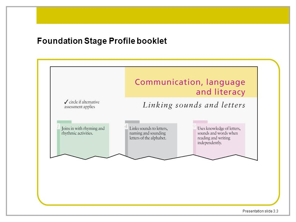 Presentation slide 3.3 Foundation Stage Profile booklet