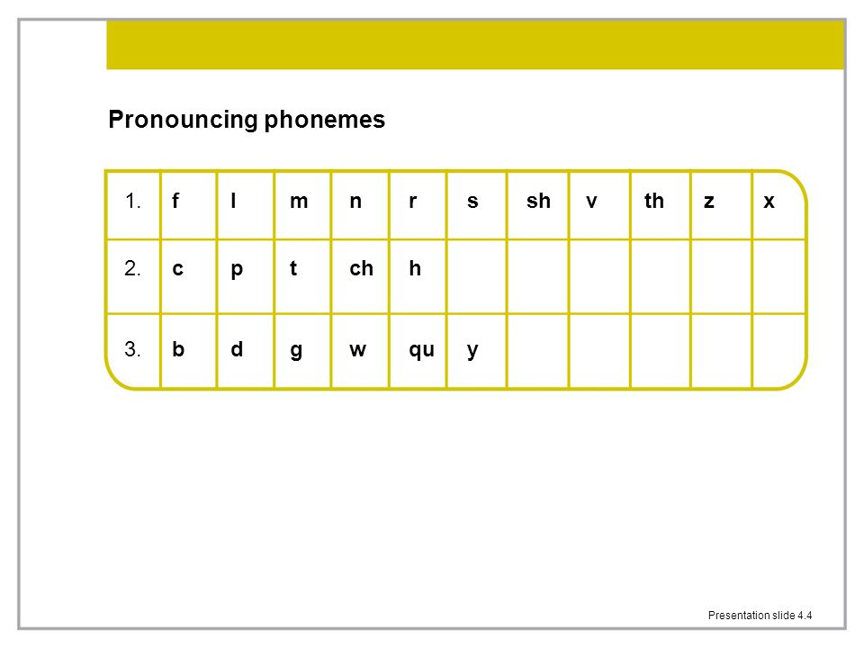 Pronouncing phonemes Presentation slide 4.4 1.flmnrsshvthzx 2.cptchh 3.bdgwquy
