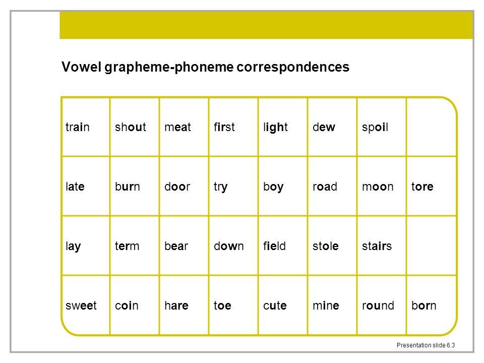 Presentation slide 6.3 Vowel grapheme-phoneme correspondences trainshoutmeatfirstlightdewspoil latelateburndoortryboyroadmoontore laytermbeardownfield