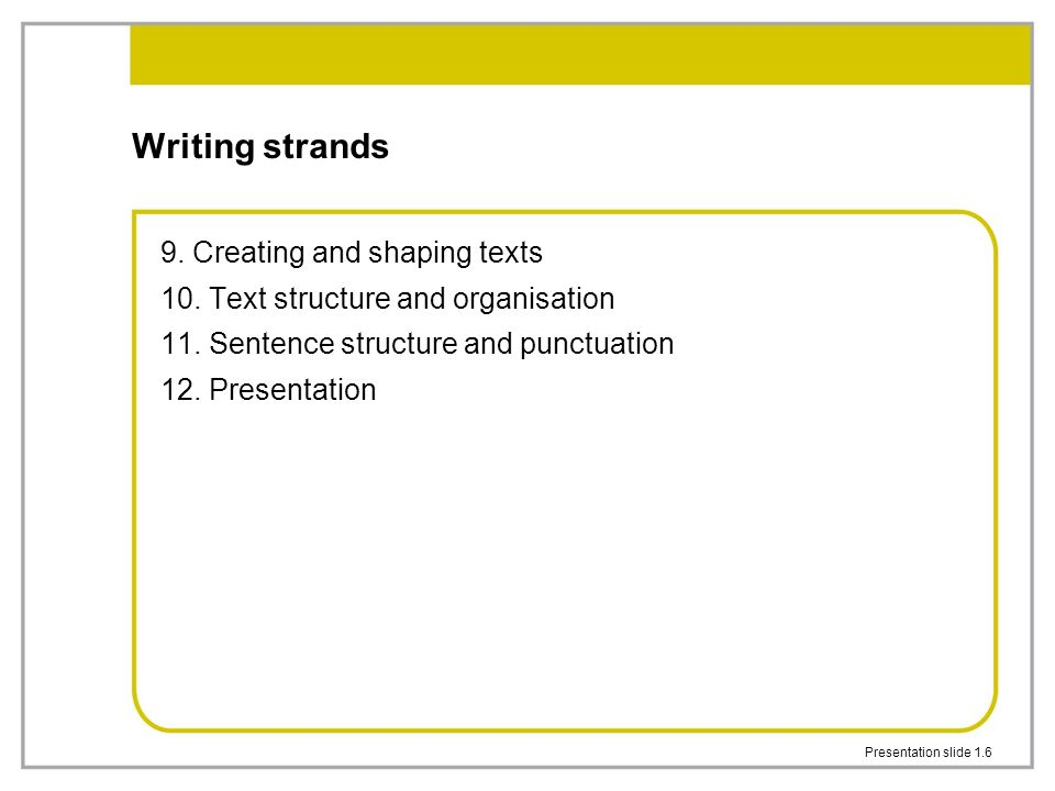 Presentation slide 1.6 Writing strands 9. Creating and shaping texts 10.