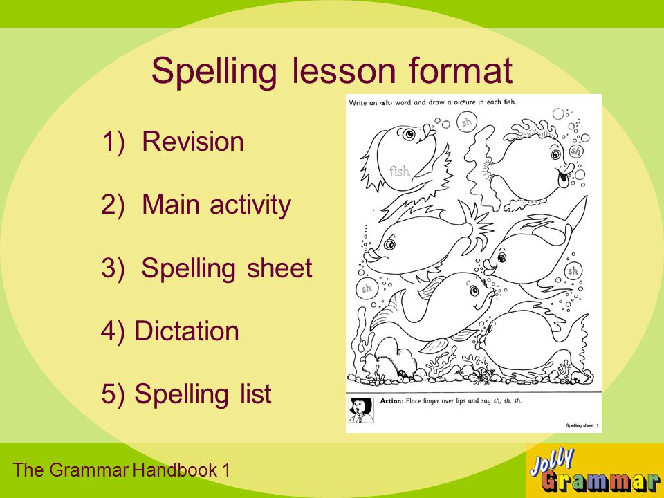 Spelling lesson format 1) Revision 2) Main activity 3) Spelling sheet 4)Dictation 5)Spelling list The Grammar Handbook 1